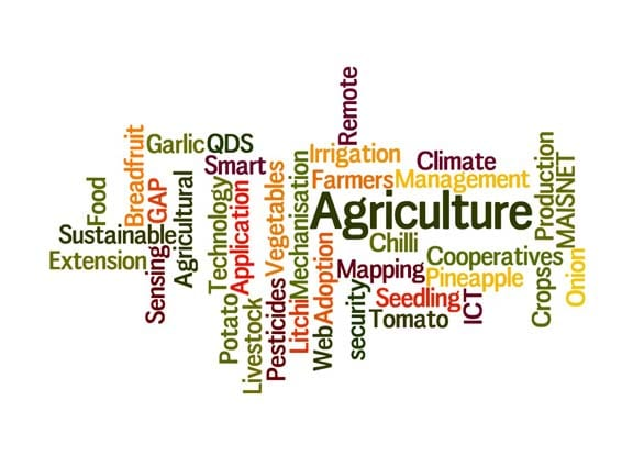 Agricultural Science 2013 exam review